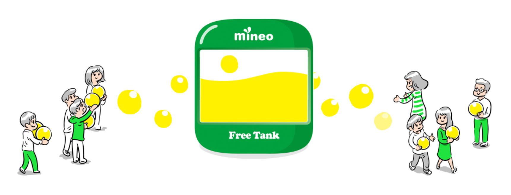 Stats tank 01