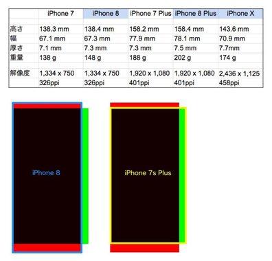 iPhone8比較.jpg
