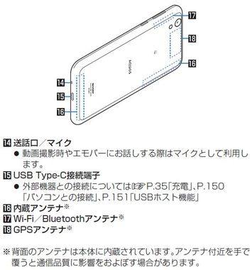 SH-M05_アンテナ_取説29P.jpg