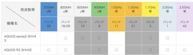 スクリーンショット_2019-06-22_5.15.55.png