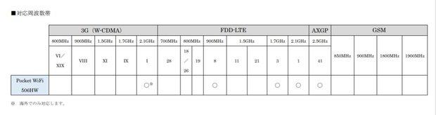 2020-02-13_11.14.27_cdn.softbank.jp_7b01ea1064fe.jpg