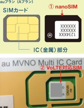 au_MVNO_Multi_IC_Card.jpg
