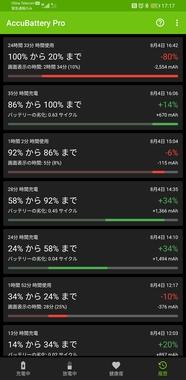 Screenshot_20200805_171722_com.digibites.accubattery.jpg