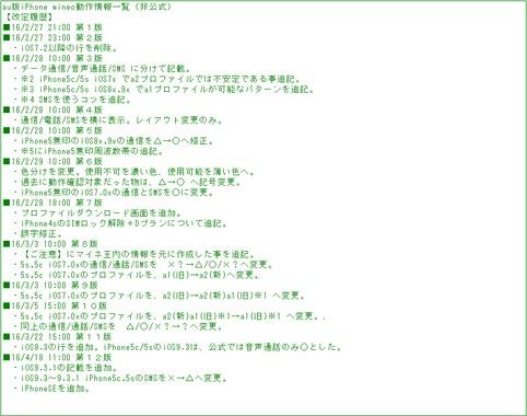 iphone5x非公式手順_改定履歴.png