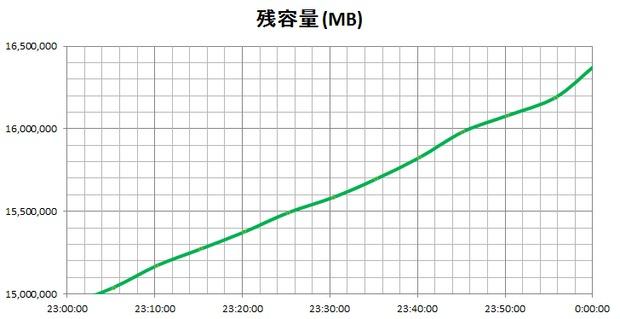 速度変化8.png