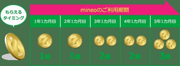 coin_get-f2bf5802f3d056710d7e3c08e5a0cda5.png