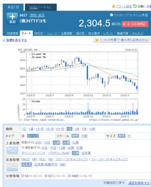 株価-min.png