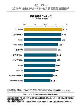 chart2_1-e1559449373994.jpg