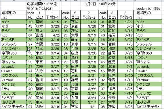 b21-03-02_桜開花予想png.png