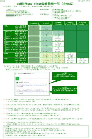 iphone動作情報一覧7.png