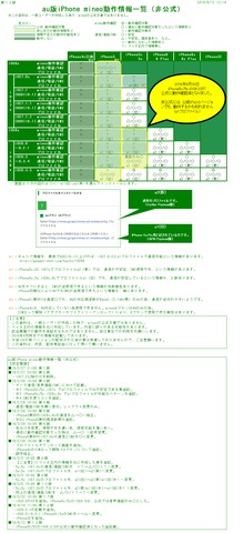 iphone動作情報一覧13.png
