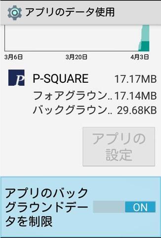アプリのデータ使用.jpg