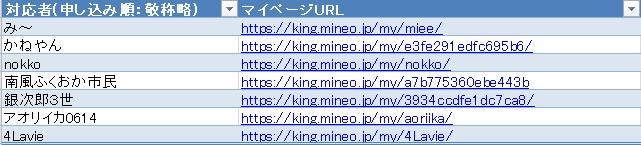 対応者リスト.PNG
