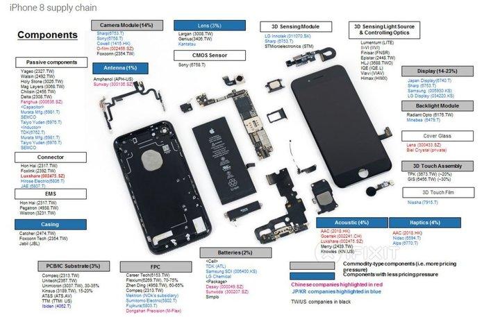 iphone8部品供給2.jpeg