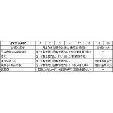 mineo_ゆるぱけ_通常白_20190520.jpg