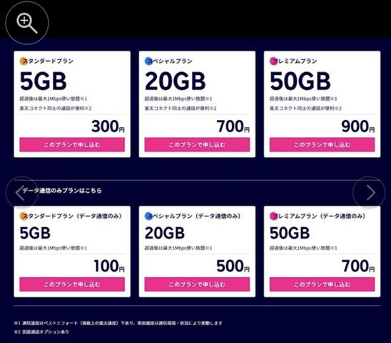 50GB 900円」楽天モバイル、MNOプランの価格が流出?