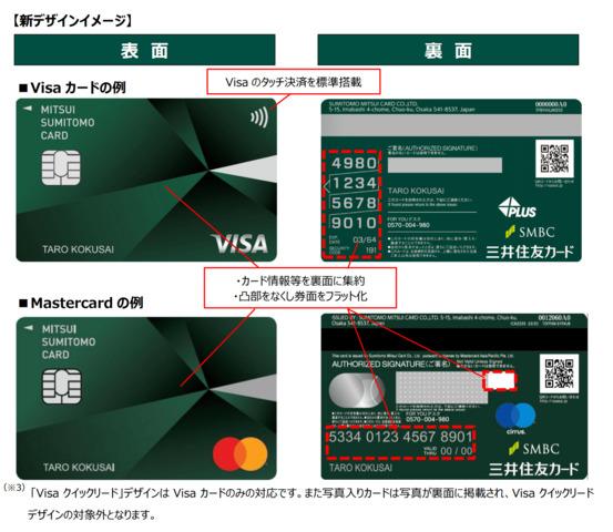 三井住友カード(2)-min.png