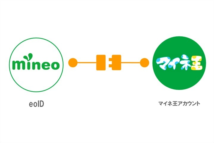ヘルプ_eoID連携1.jpg
