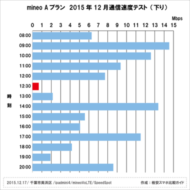 mineoa_201512.jpg