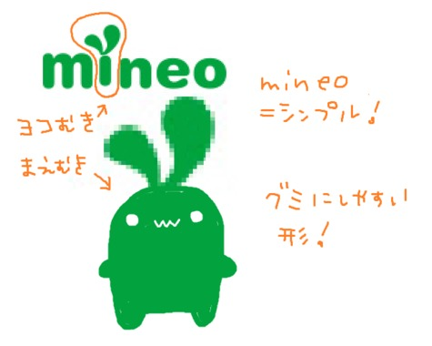 mineo.png