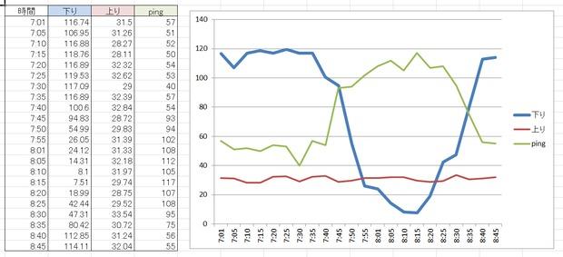 mineoグラフ.png