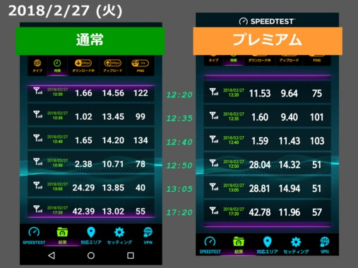 speedtest_20180227.png