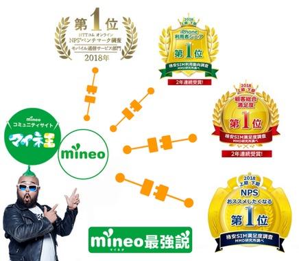 mineo最強説_NPS2.png