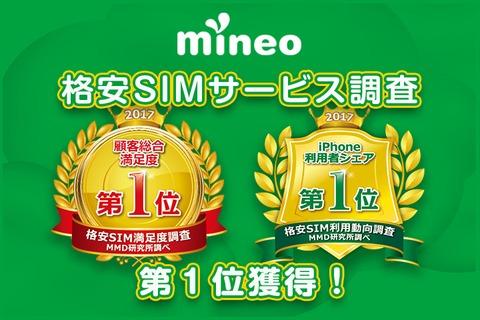 格安SIMサービス調査「顧客総合満足度」および「iPhone利用者シェア」でmineoが第1位獲得!