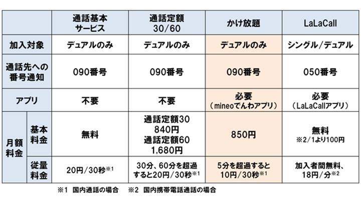 https://img.king.mineo.jp/system/magazine_section_images/images/000/000/044/810/fullsize_image.jpg?1481001411