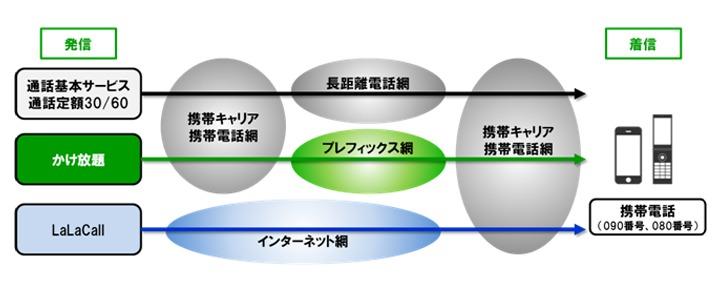 https://img.king.mineo.jp/system/magazine_section_images/images/000/000/044/811/fullsize_image.jpg?1481001433